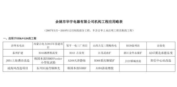 余姚市华宇电器有限公司机构工程应用略表