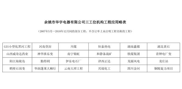 余姚市华宇电器有限公司三工位机构工程应用略表